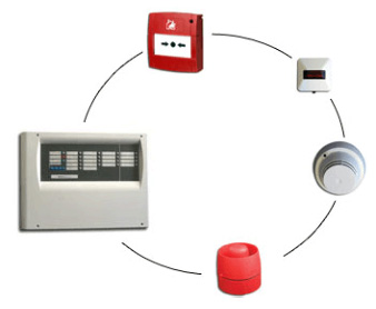 brandmeldinginstallatie